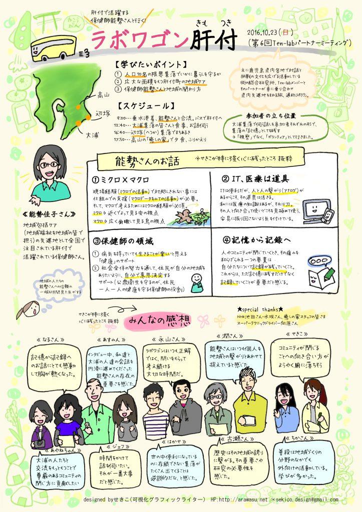 labowagon_kimotsuki