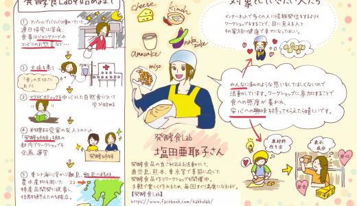 「発酵食Lab」塩田亜耶子さん