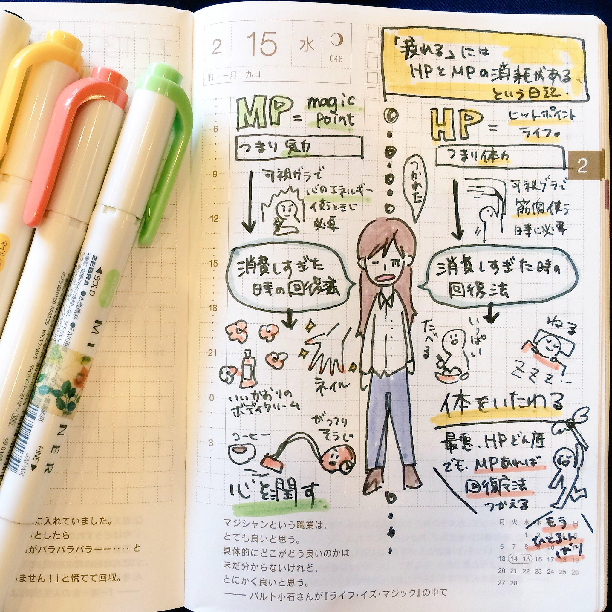 【日記】「疲れる」にはHPとMPの消耗がある