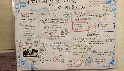 【制作物】移住ドラフト会議2017グラフィックレコード