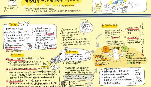 【ときどき更新せきこノート】鹿児島移住ドラフト会議ふりかえり会議