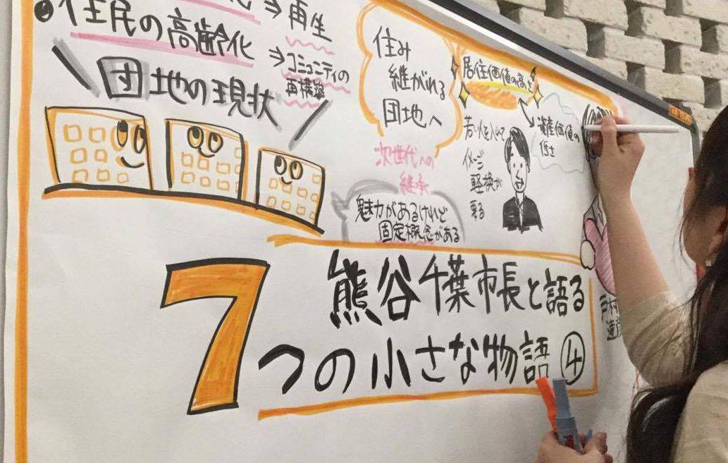 【制作物】「熊谷千葉市長と語る7つの小さな物語」グラフィックレコード