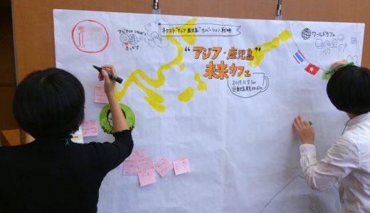 【日記】初めて誰かがグラレコ描くのをサポートしてきた