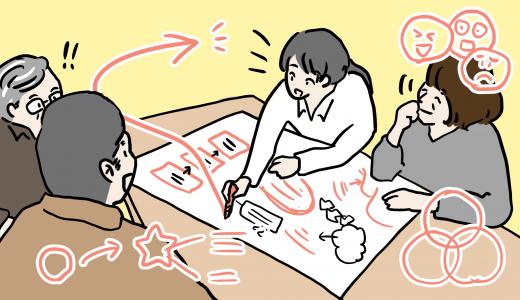 【告知】7/7~7/8徳之島でグラフィックレコーディング体験会を開催します!