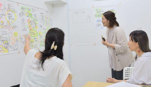 思考の言語化サポート事業「ビジュアルインタビュー」のご提供を開始しました